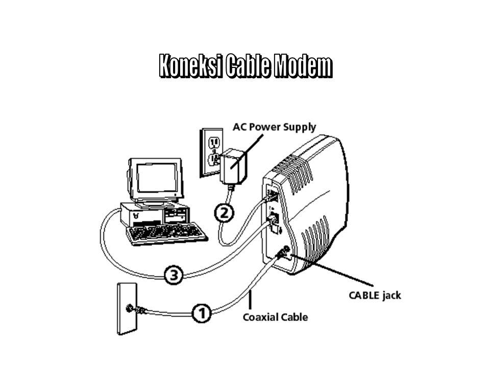 Koneksi Cable Modem