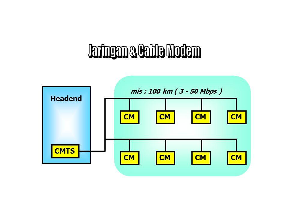 Jaringan & Cable Modem mis : 100 km ( 3 - 50 Mbps ) Headend CM CM CMTS