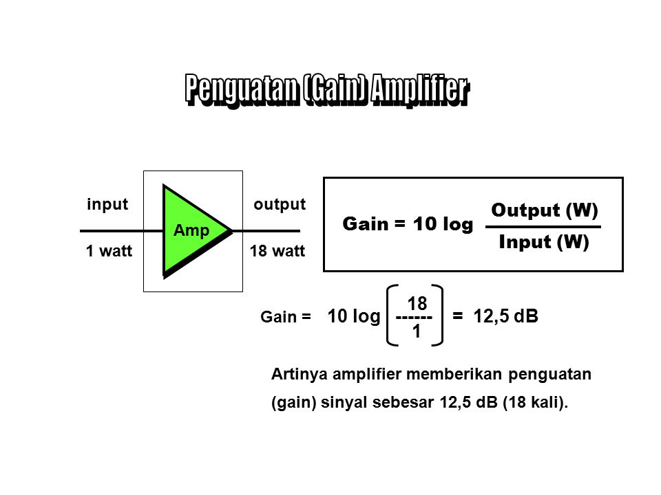 Penguatan (Gain) Amplifier