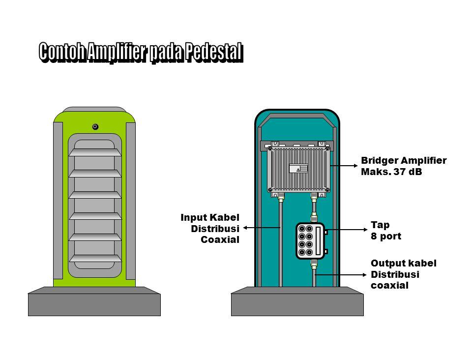 Contoh Amplifier pada Pedestal