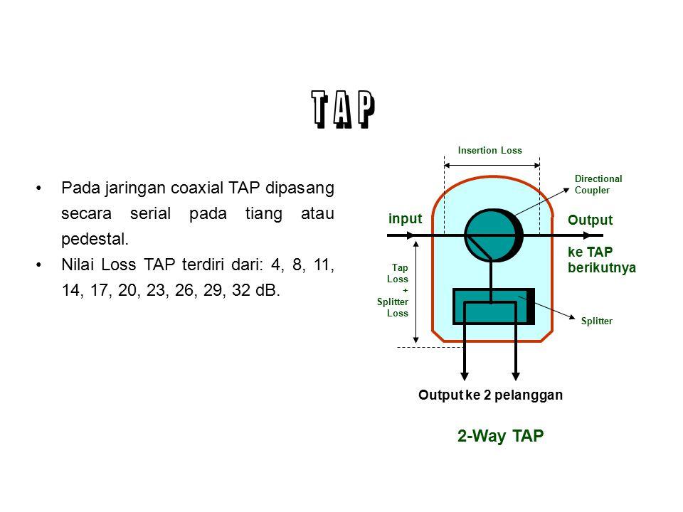 T A P Insertion Loss. Pada jaringan coaxial TAP dipasang secara serial pada tiang atau pedestal.