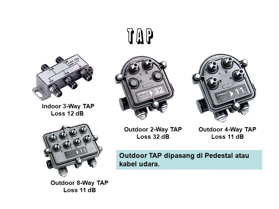 T A P Outdoor TAP dipasang di Pedestal atau kabel udara.
