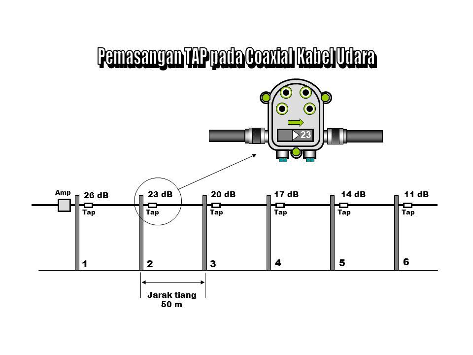 Pemasangan TAP pada Coaxial Kabel Udara