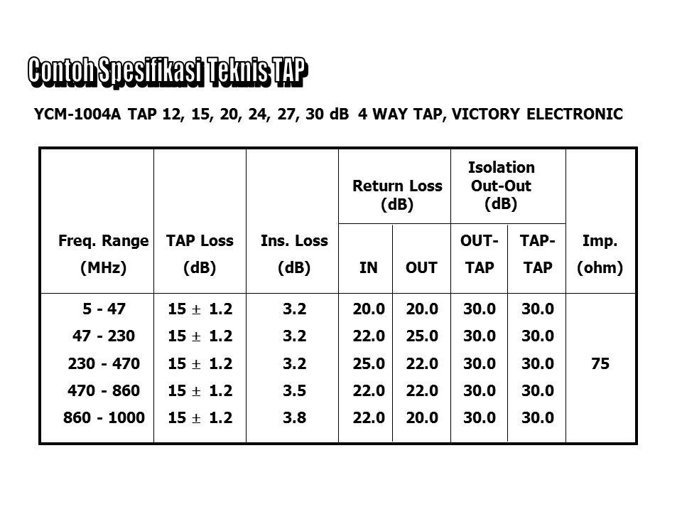 Contoh Spesifikasi Teknis TAP