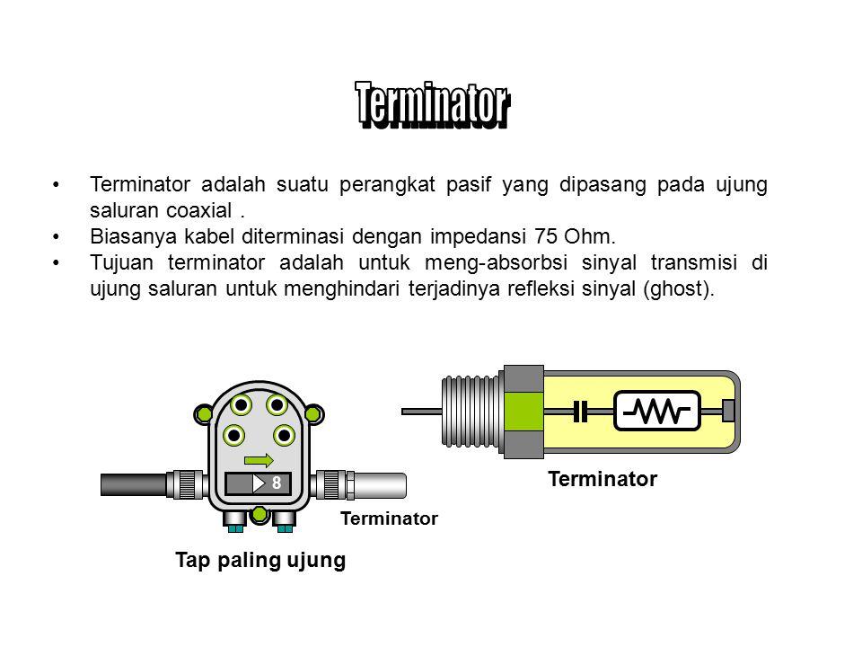 Terminator Terminator adalah suatu perangkat pasif yang dipasang pada ujung saluran coaxial . Biasanya kabel diterminasi dengan impedansi 75 Ohm.