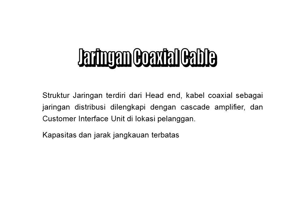 Jaringan Coaxial Cable