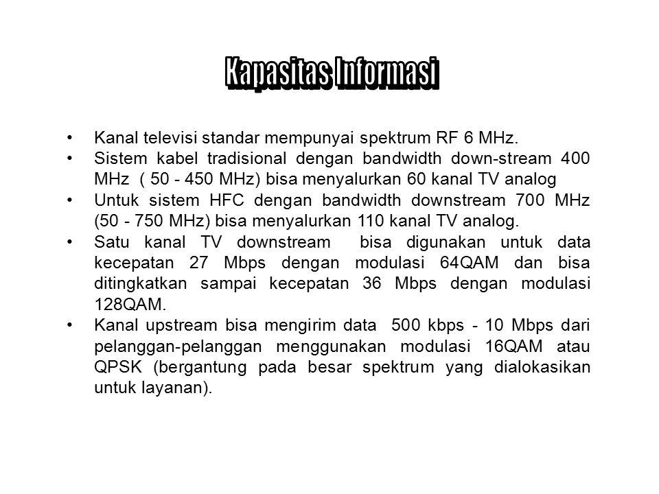Kapasitas Informasi Kanal televisi standar mempunyai spektrum RF 6 MHz.