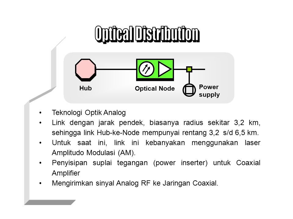 Optical Distribution Teknologi Optik Analog