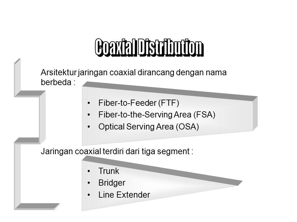 Coaxial Distribution Arsitektur jaringan coaxial dirancang dengan nama berbeda : Jaringan coaxial terdiri dari tiga segment :