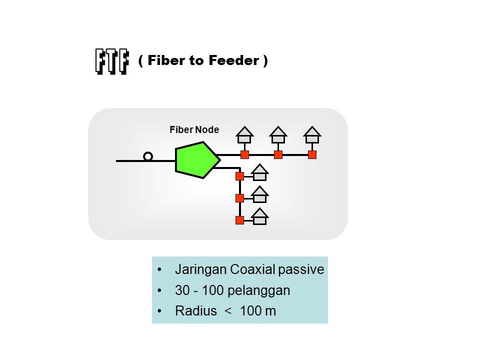 F T F ( Fiber to Feeder ) Jaringan Coaxial passive 30 - 100 pelanggan