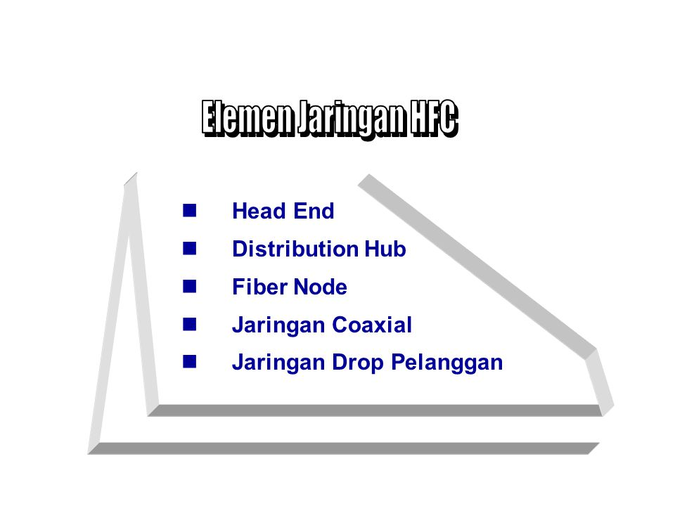 Elemen Jaringan HFC Head End Distribution Hub Fiber Node