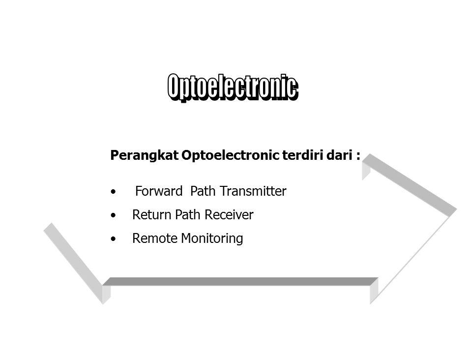 Optoelectronic Perangkat Optoelectronic terdiri dari :