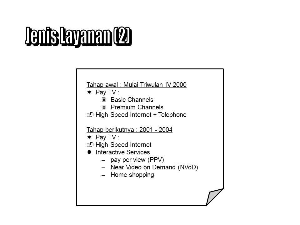 Jenis Layanan (2) Tahap awal : Mulai Triwulan IV 2000 Pay TV :