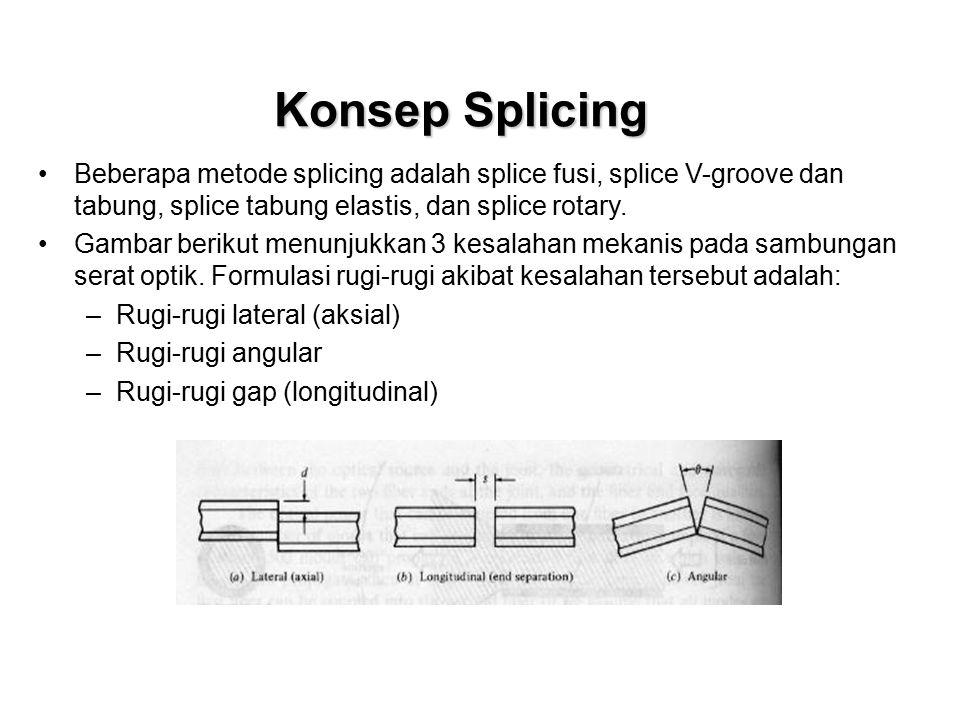 Konsep Splicing Beberapa metode splicing adalah splice fusi, splice V-groove dan tabung, splice tabung elastis, dan splice rotary.
