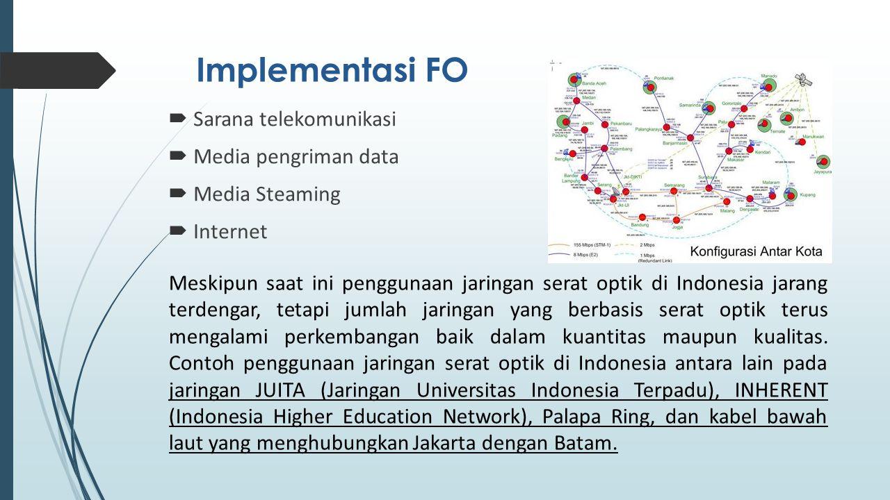 Implementasi FO Sarana telekomunikasi Media pengriman data