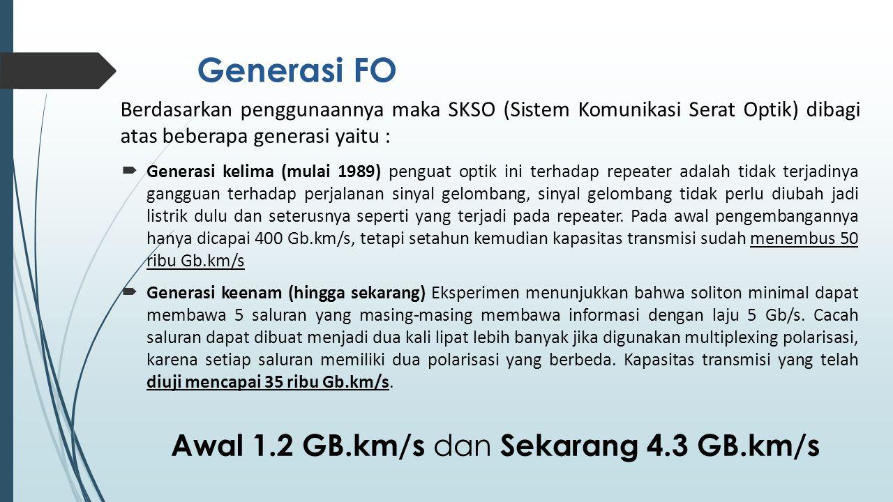 Awal 1.2 GB.km/s dan Sekarang 4.3 GB.km/s