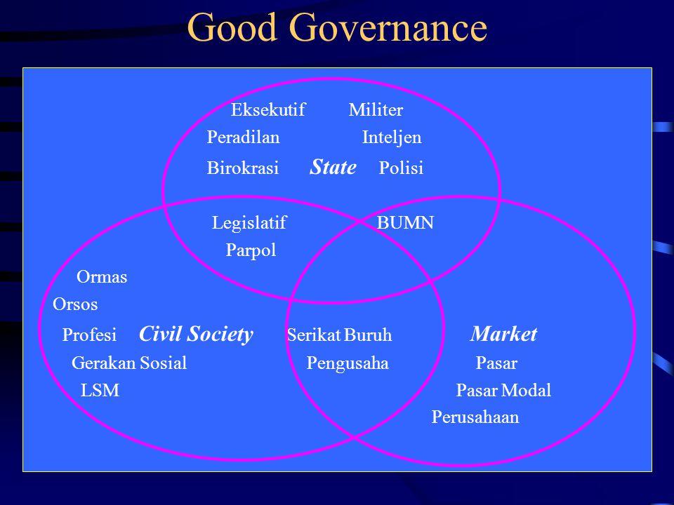 Good Governance Eksekutif Militer Peradilan Inteljen