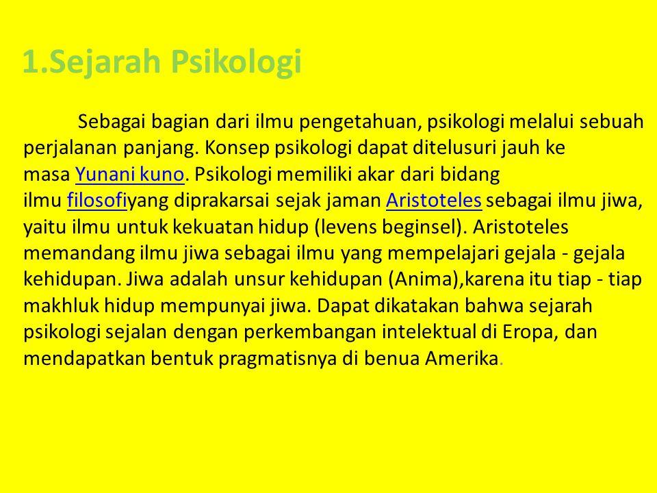 1.Sejarah Psikologi