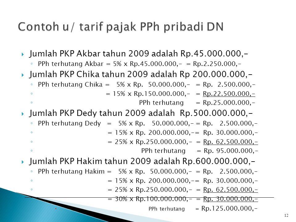 Contoh u/ tarif pajak PPh pribadi DN