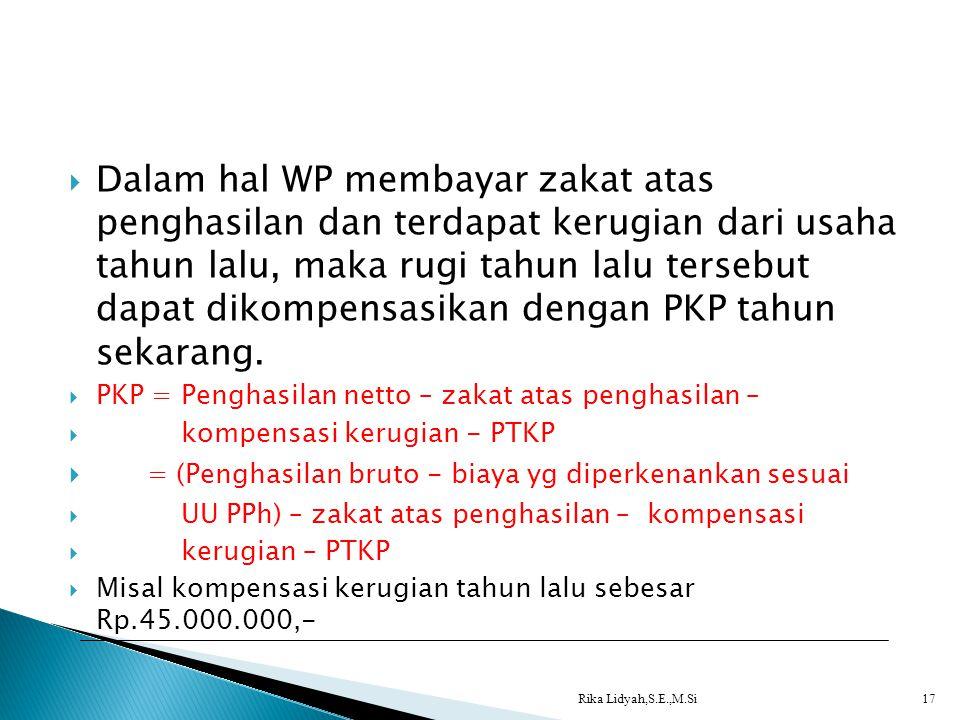 Dalam hal WP membayar zakat atas penghasilan dan terdapat kerugian dari usaha tahun lalu, maka rugi tahun lalu tersebut dapat dikompensasikan dengan PKP tahun sekarang.