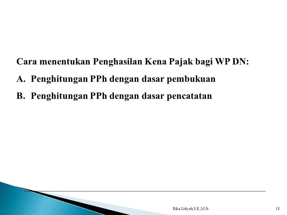 Cara menentukan Penghasilan Kena Pajak bagi WP DN: