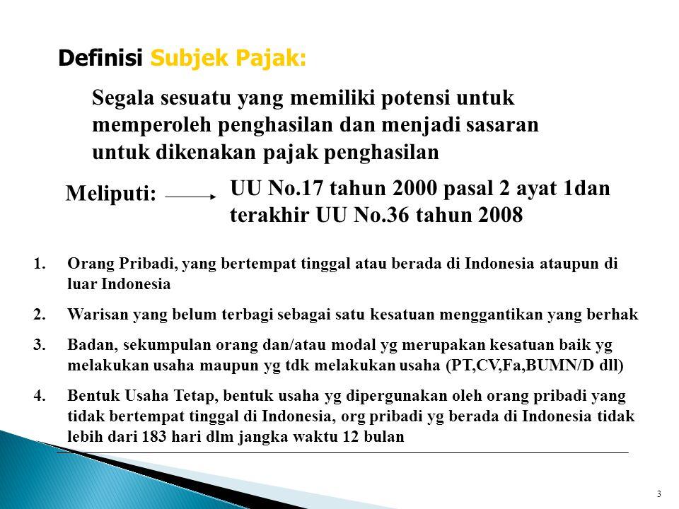 Definisi Subjek Pajak:
