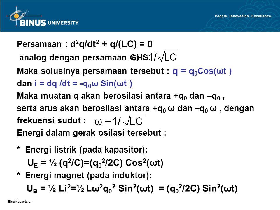 Persamaan : d2q/dt2 + q/(LC) = 0 analog dengan persamaan GHS.