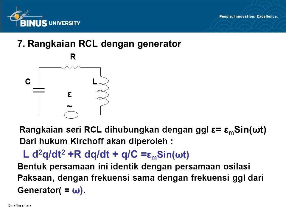 L d2q/dt2 +R dq/dt + q/C =εmSin(ωt)