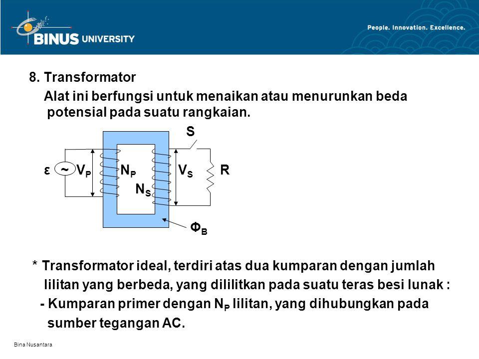* Transformator ideal, terdiri atas dua kumparan dengan jumlah