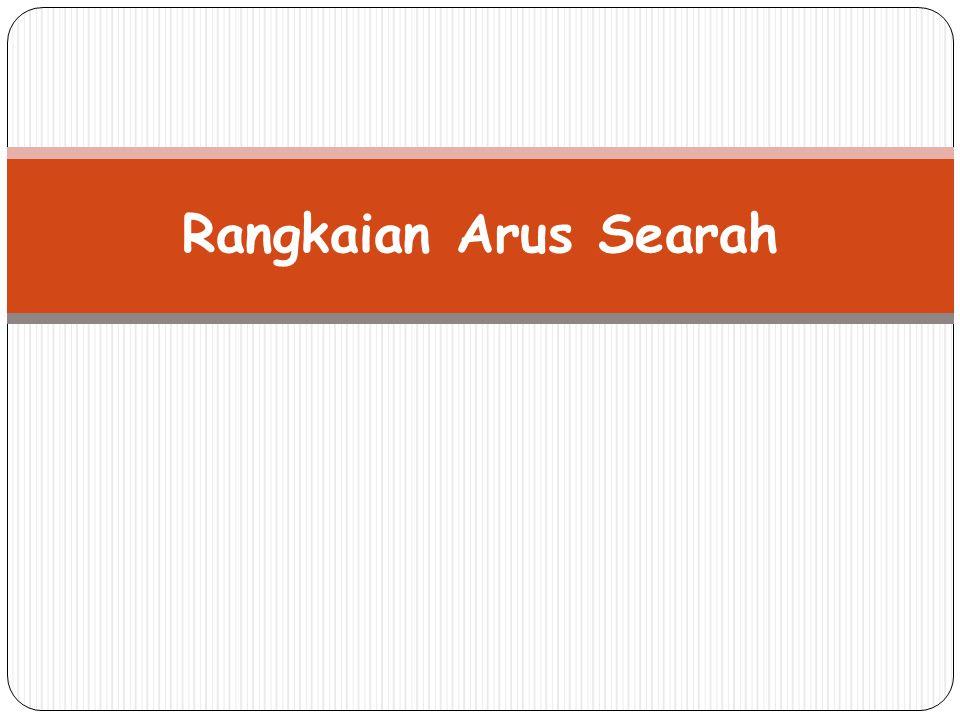 Rangkaian Arus Searah