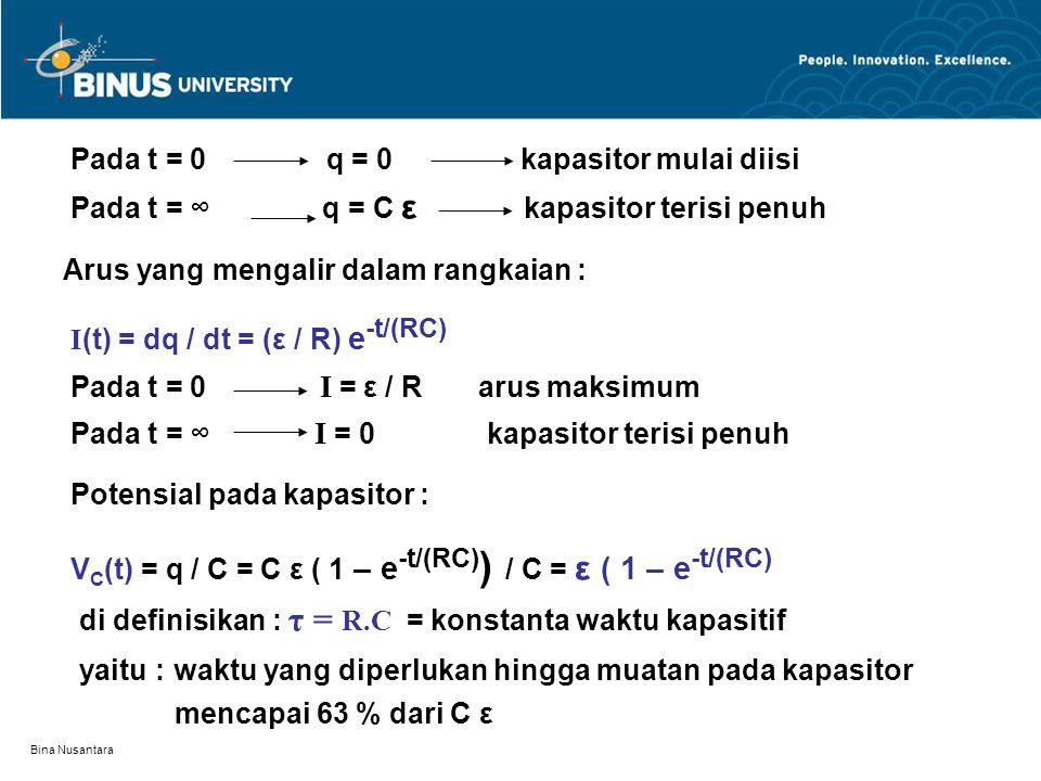 Pada t = 0 q = 0 kapasitor mulai diisi