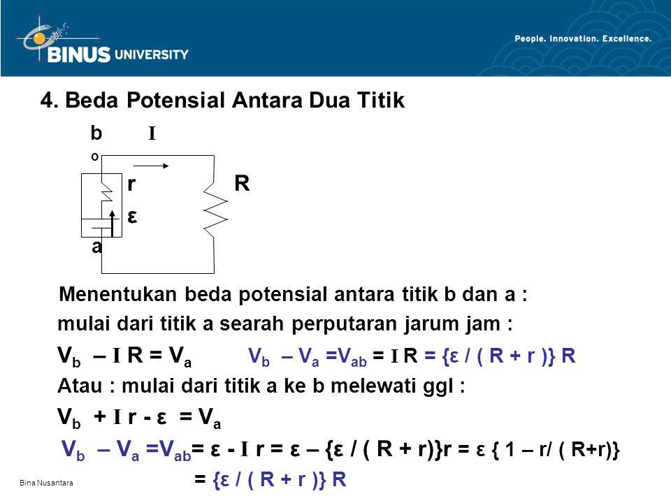 4. Beda Potensial Antara Dua Titik b I r R ε