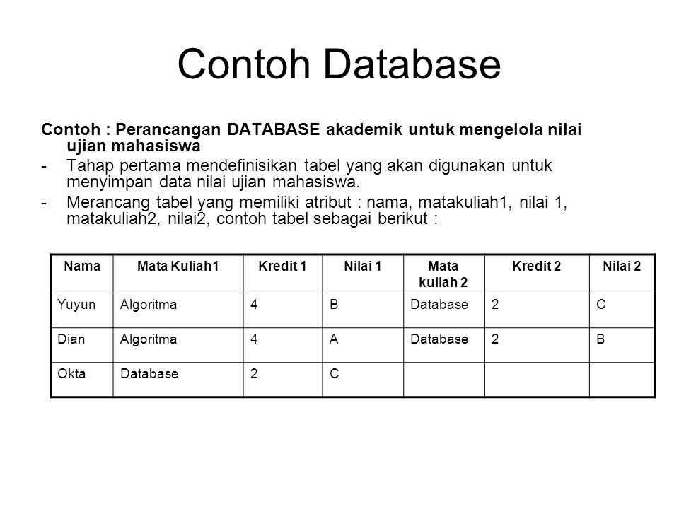 Contoh Database Contoh : Perancangan DATABASE akademik untuk mengelola nilai ujian mahasiswa.