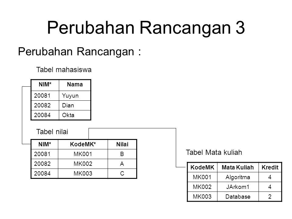 Perubahan Rancangan 3 Perubahan Rancangan : Tabel mahasiswa