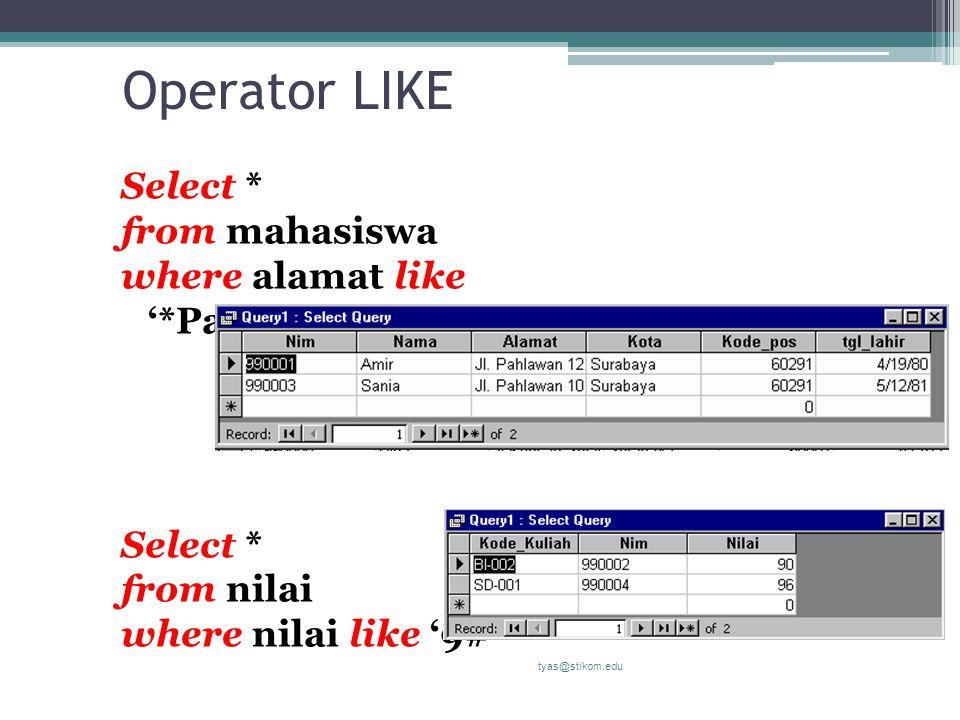 Operator LIKE Select * from mahasiswa where alamat like '*Pahlawan*'