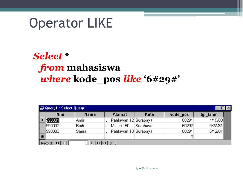 Operator LIKE Select * from mahasiswa where kode_pos like '6#29#'