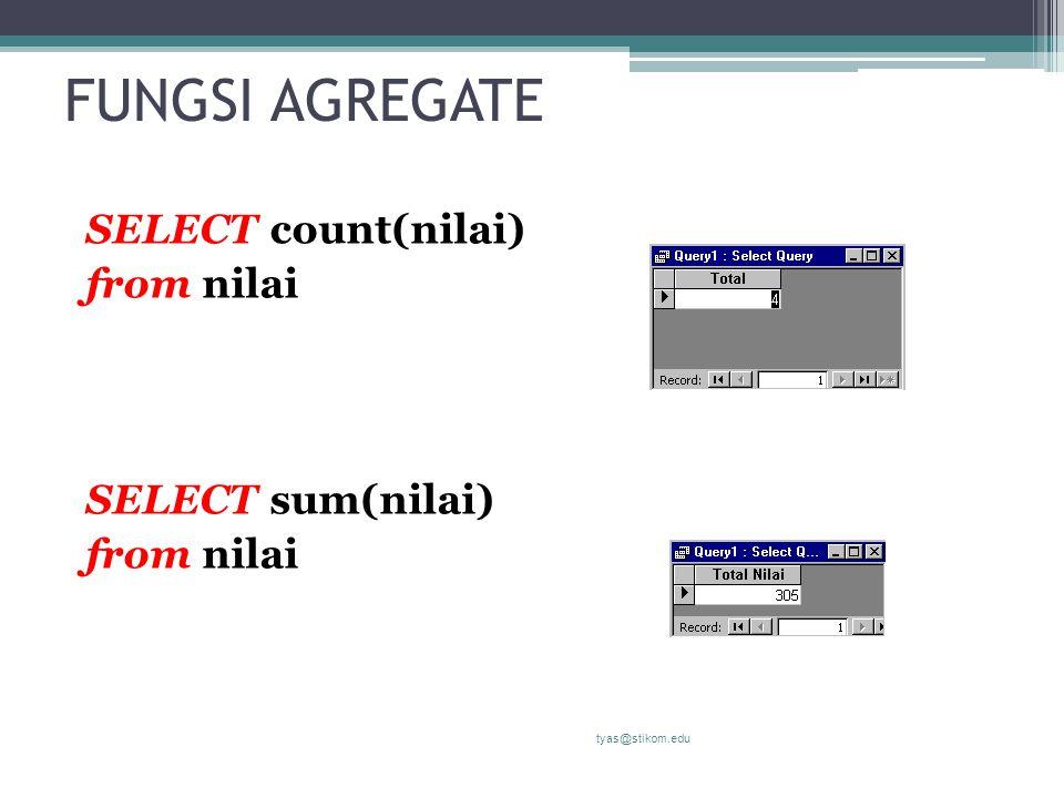 FUNGSI AGREGATE SELECT count(nilai) from nilai SELECT sum(nilai)