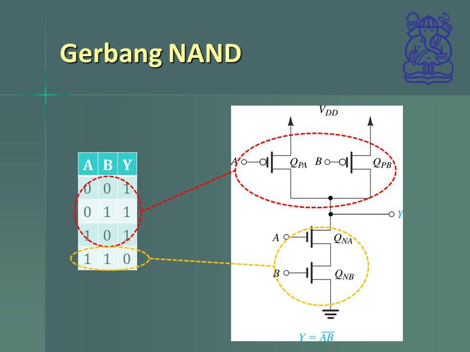 Gerbang NAND A B Y 1