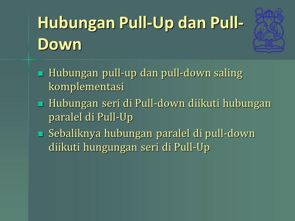 Hubungan Pull-Up dan Pull-Down
