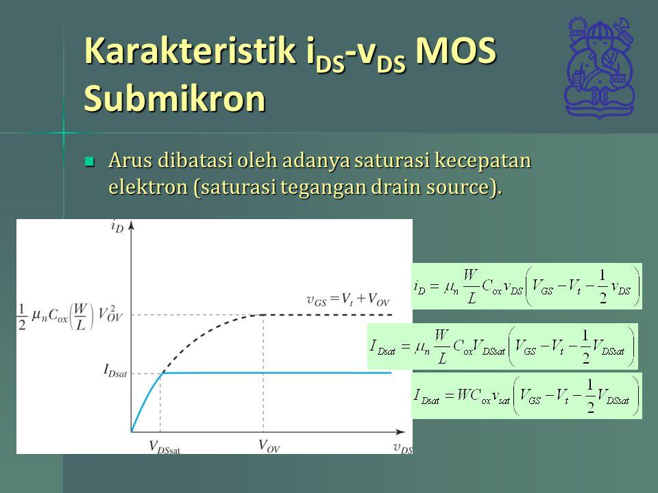 Karakteristik iDS-vDS MOS Submikron