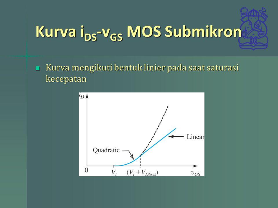 Kurva iDS-vGS MOS Submikron