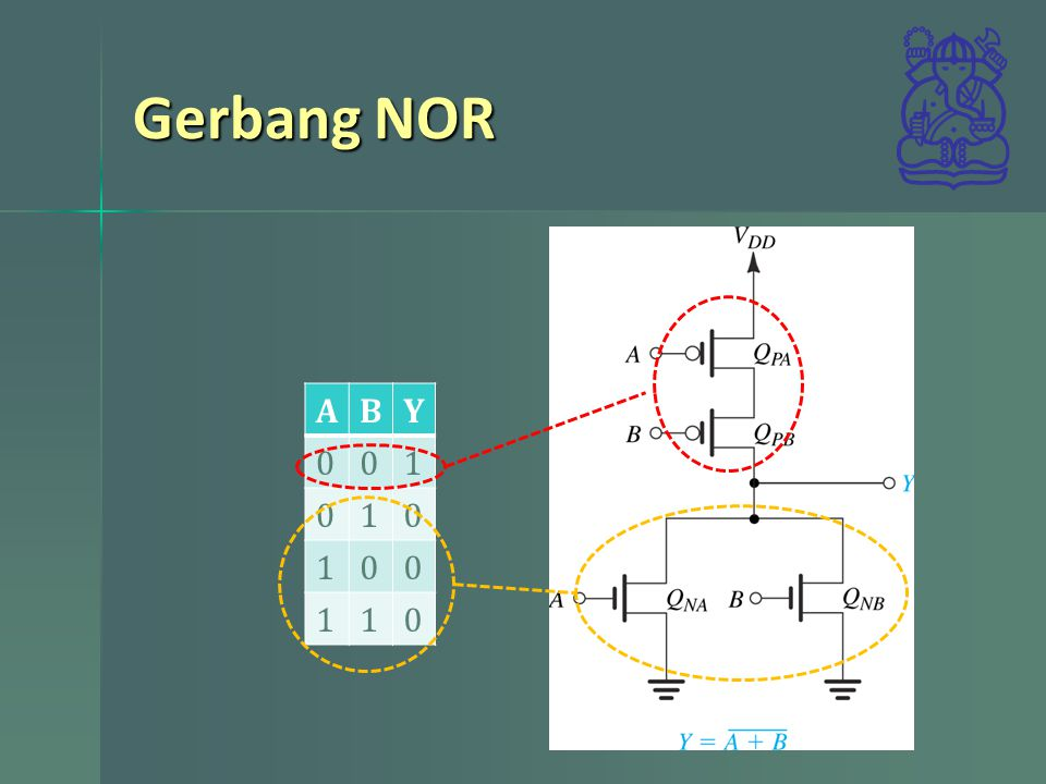 Gerbang NOR A B Y 1