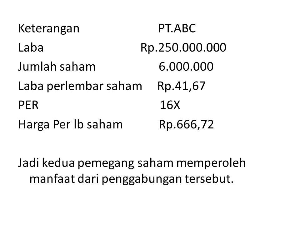 Keterangan PT.ABC