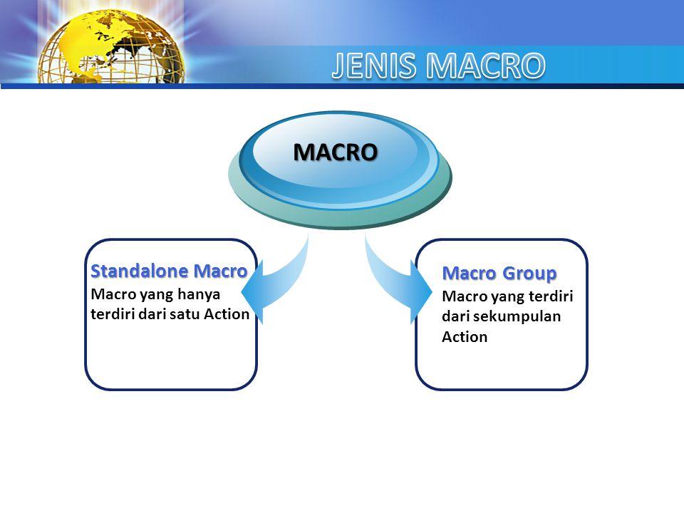 JENIS MACRO MACRO. Standalone Macro Macro yang hanya terdiri dari satu Action.