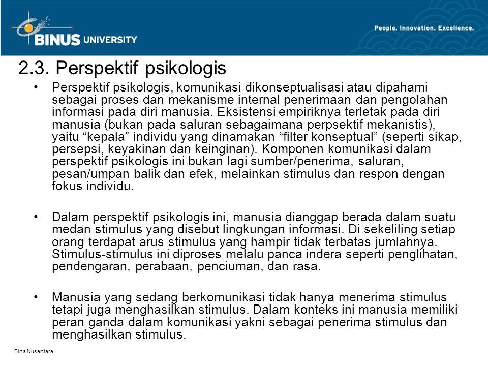 2.3. Perspektif psikologis