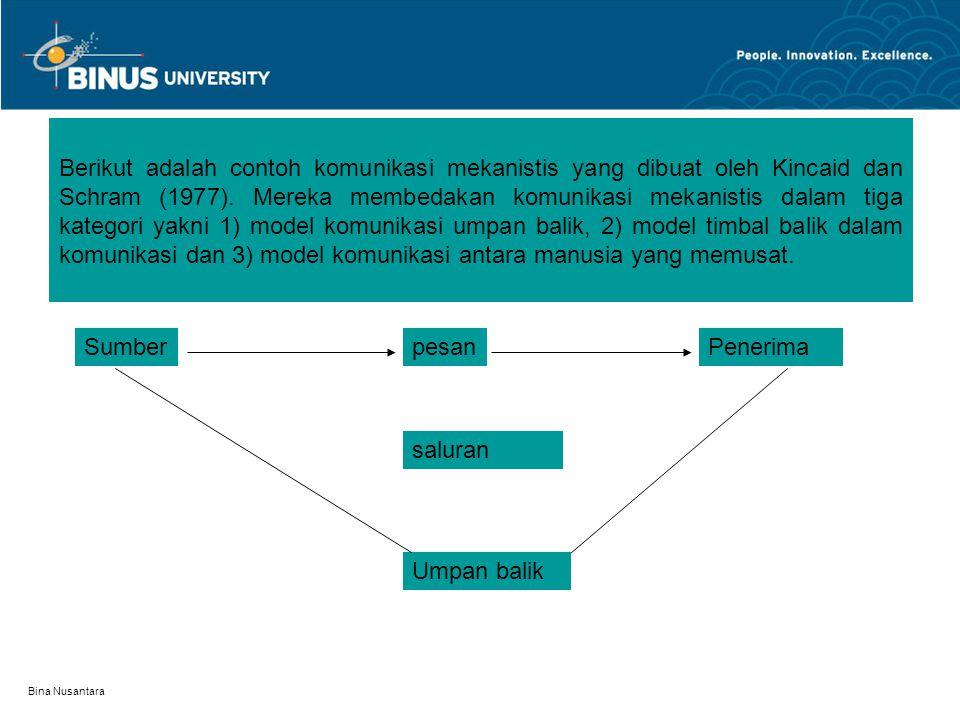 Berikut adalah contoh komunikasi mekanistis yang dibuat oleh Kincaid dan Schram (1977). Mereka membedakan komunikasi mekanistis dalam tiga kategori yakni 1) model komunikasi umpan balik, 2) model timbal balik dalam komunikasi dan 3) model komunikasi antara manusia yang memusat.