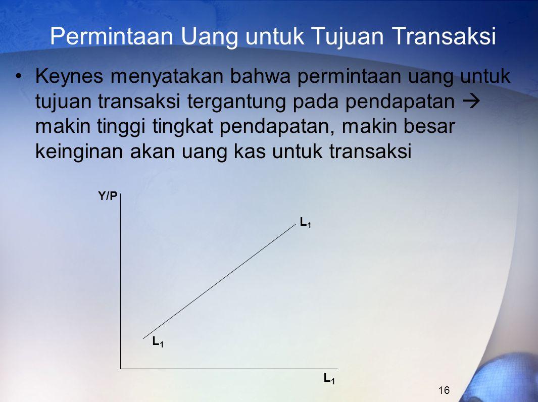 Permintaan Uang untuk Tujuan Transaksi
