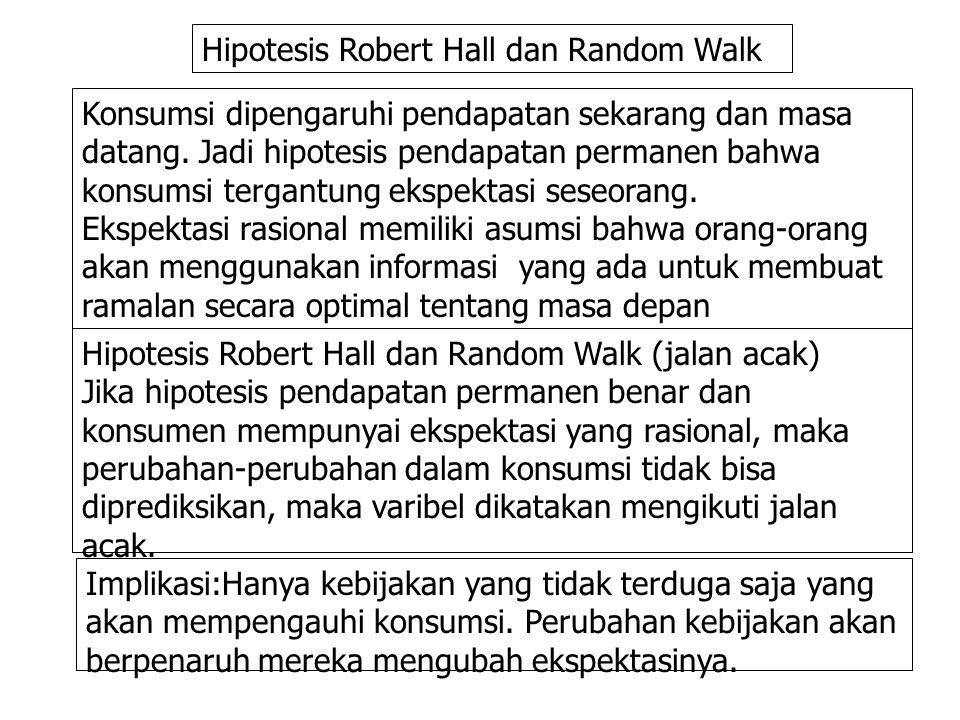 Hipotesis Robert Hall dan Random Walk