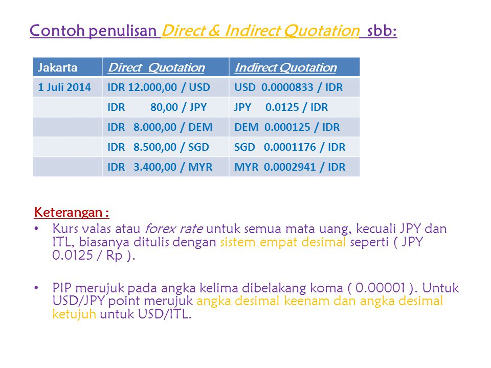 Contoh penulisan Direct & Indirect Quotation sbb: