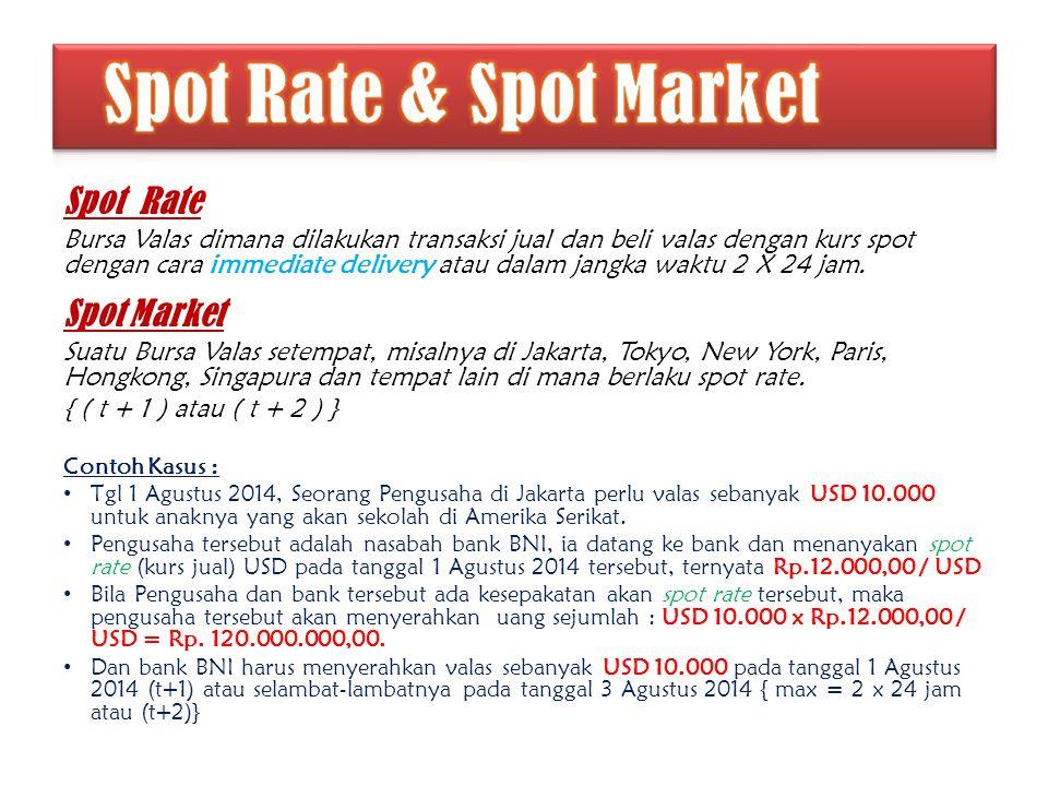 Spot Rate & Spot Market Spot Rate Spot Market